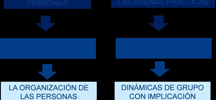 INTRODUCCIÓN AL LEAN MANUFACTURING